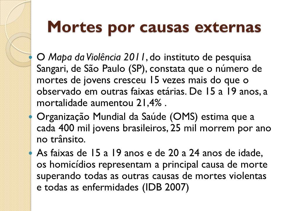 Mortes por causas externas O Mapa da Violência 2011, do instituto de pesquisa Sangari, de São Paulo (SP), constata que o número de mortes de jovens cr