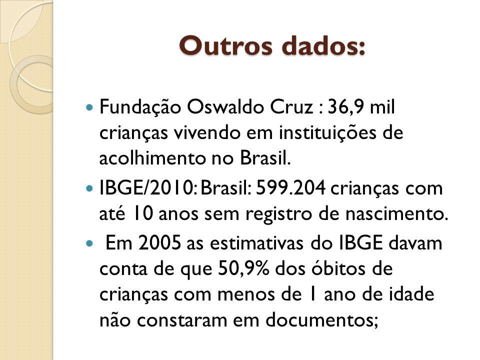 Outros dados: Fundação Oswaldo Cruz : 36,9 mil crianças vivendo em instituições de acolhimento no Brasil. IBGE/2010: Brasil: 599.204 crianças com até