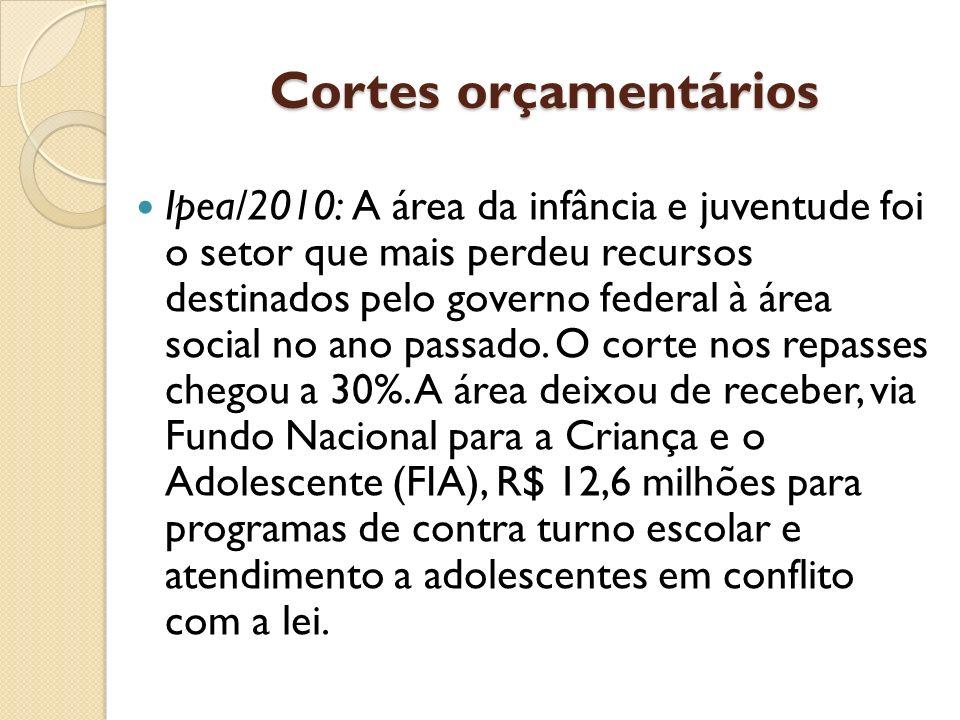 Cortes orçamentários Ipea/2010: A área da infância e juventude foi o setor que mais perdeu recursos destinados pelo governo federal à área social no a