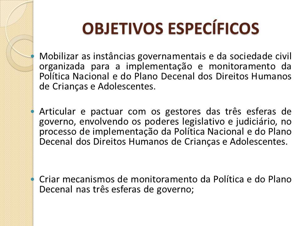 OBJETIVOS ESPECÍFICOS Mobilizar as instâncias governamentais e da sociedade civil organizada para a implementação e monitoramento da Política Nacional