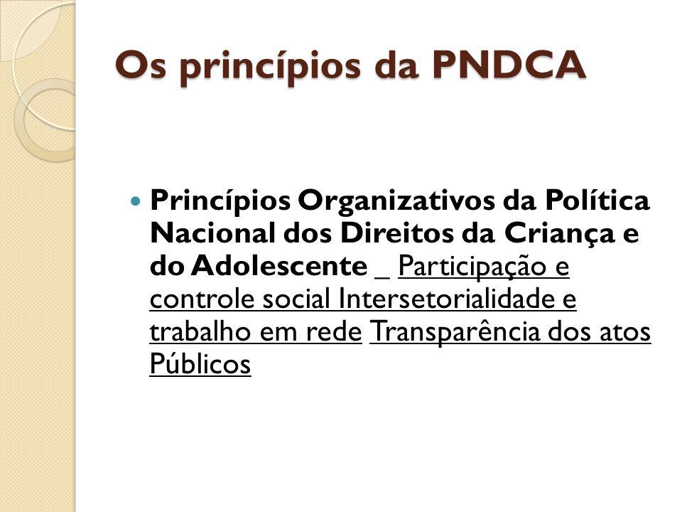 Os princípios da PNDCA Princípios Organizativos da Política Nacional dos Direitos da Criança e do Adolescente _ Participação e controle social Interse