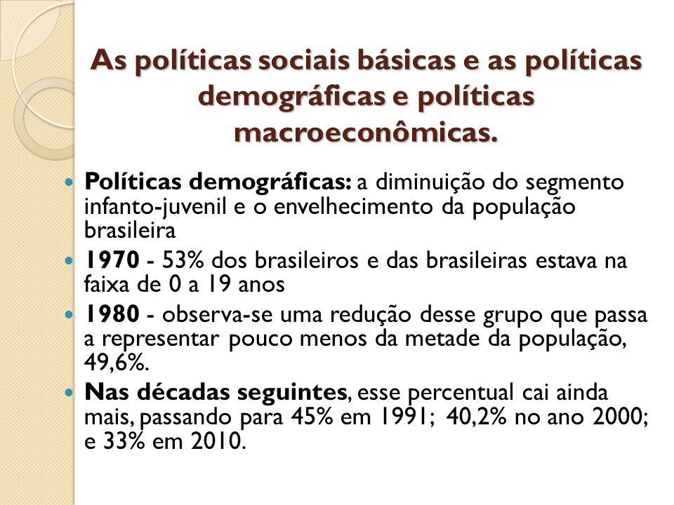 Políticas demográficas: a diminuição do segmento infanto-juvenil e o envelhecimento da população brasileira 1970 - 53% dos brasileiros e das brasileir