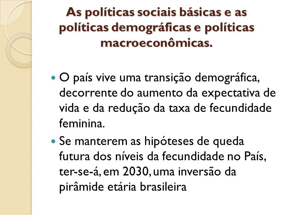 As políticas sociais básicas e as políticas demográficas e políticas macroeconômicas. O país vive uma transição demográfica, decorrente do aumento da
