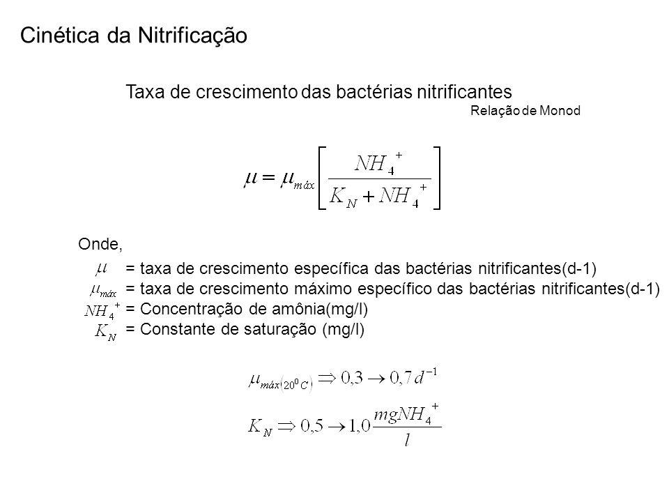 Cinética da Nitrificação Taxa de crescimento das bactérias nitrificantes Relação de Monod = taxa de crescimento específica das bactérias nitrificantes(d-1) = taxa de crescimento máximo específico das bactérias nitrificantes(d-1) = Concentração de amônia(mg/l) = Constante de saturação (mg/l) Onde,