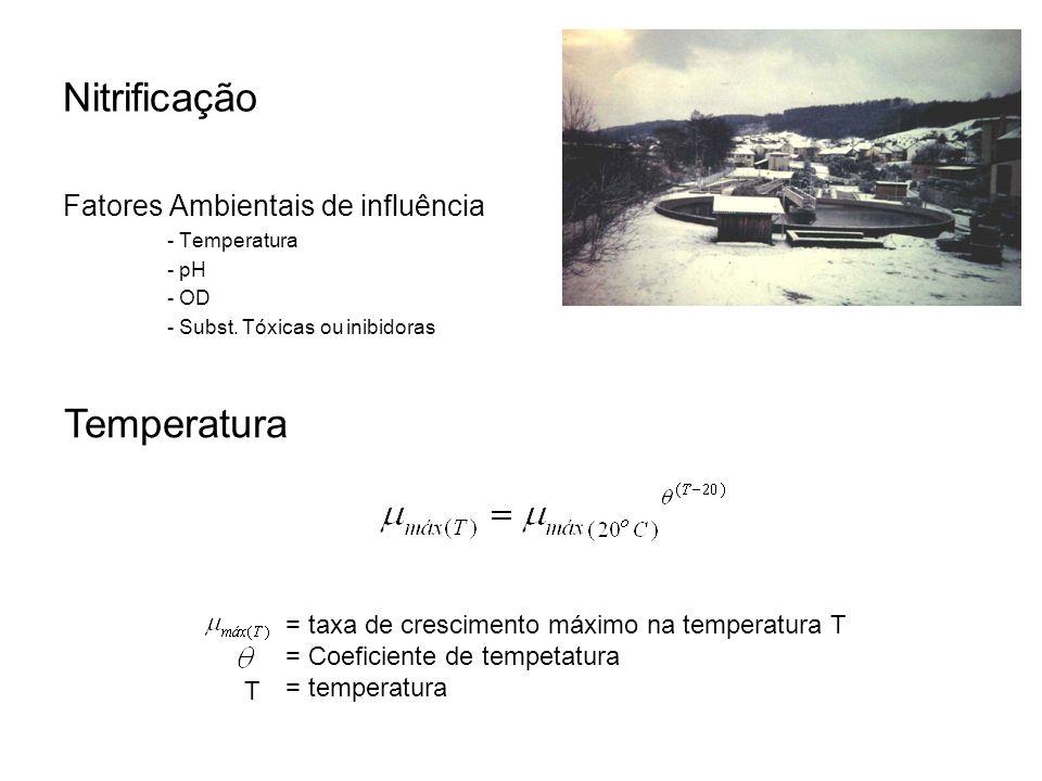 Nitrificação Fatores Ambientais de influência - Temperatura - pH - OD - Subst.