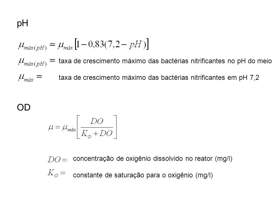 pH OD taxa de crescimento máximo das bactérias nitrificantes no pH do meio taxa de crescimento máximo das bactérias nitrificantes em pH 7,2 concentração de oxigênio dissolvido no reator (mg/l) constante de saturação para o oxigênio (mg/l)