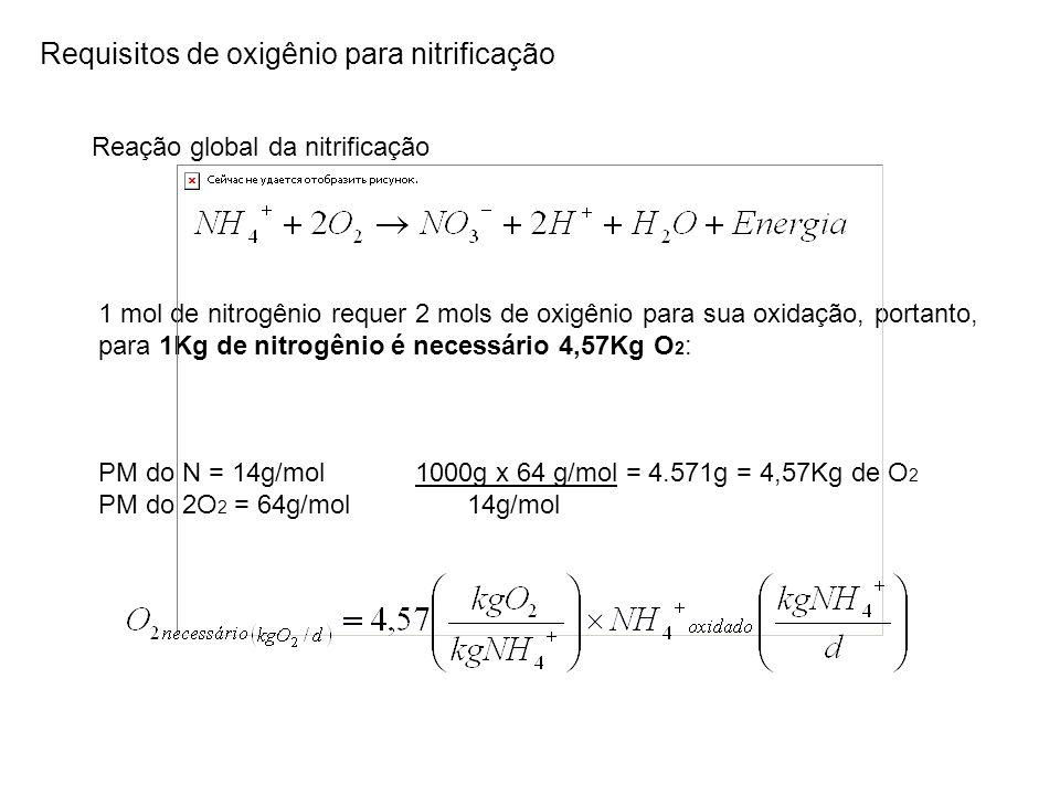 Requisitos de oxigênio para nitrificação Reação global da nitrificação 1 mol de nitrogênio requer 2 mols de oxigênio para sua oxidação, portanto, para 1Kg de nitrogênio é necessário 4,57Kg O 2 : PM do N = 14g/mol PM do 2O 2 = 64g/mol 1000g x 64 g/mol = 4.571g = 4,57Kg de O 2 14g/mol