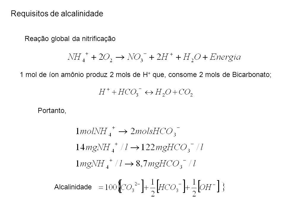 Requisitos de alcalinidade Reação global da nitrificação 1 mol de íon amônio produz 2 mols de H + que, consome 2 mols de Bicarbonato; Portanto, Alcalinidade