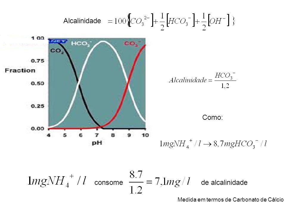 Como: Alcalinidade de alcalinidadeconsome Medida em termos de Carbonato de Cálcio