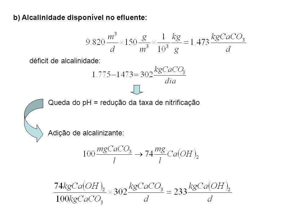 b) Alcalinidade disponível no efluente: déficit de alcalinidade: Queda do pH = redução da taxa de nitrificação Adição de alcalinizante: