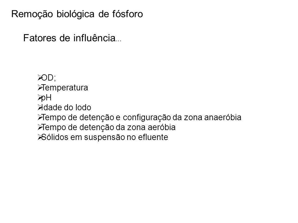 Remoção biológica de fósforo Fatores de influência...
