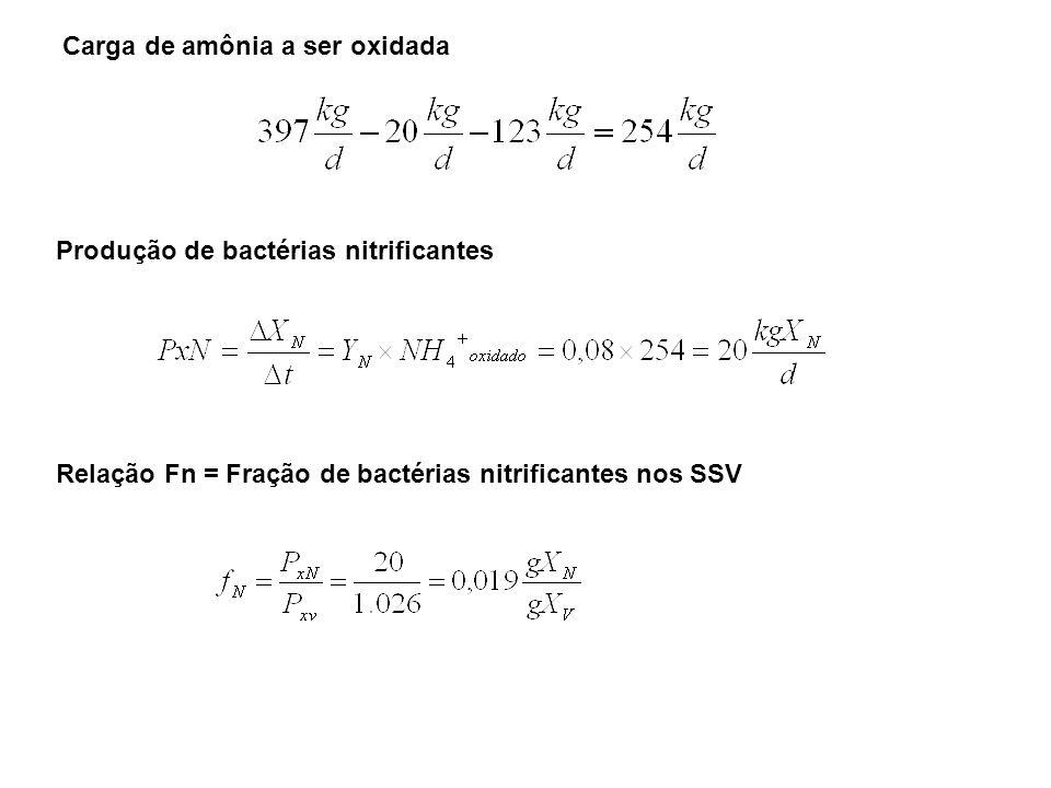 Carga de amônia a ser oxidada Produção de bactérias nitrificantes Relação Fn = Fração de bactérias nitrificantes nos SSV