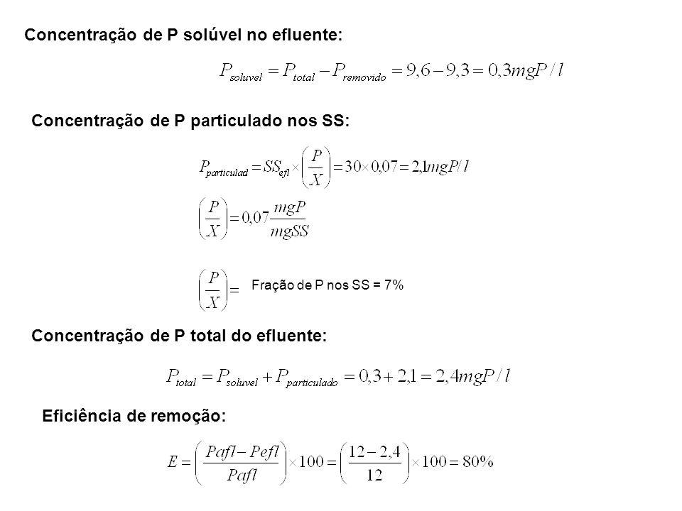 Concentração de P solúvel no efluente: Concentração de P particulado nos SS: Fração de P nos SS = 7% Concentração de P total do efluente: Eficiência de remoção: