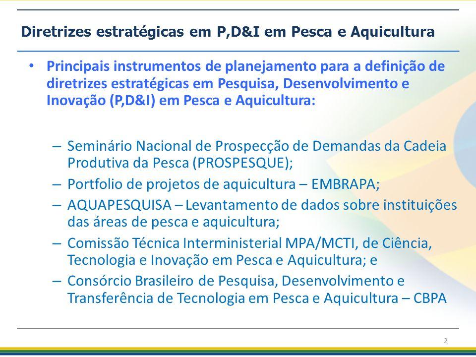 Diretrizes estratégicas em P,D&I em Pesca e Aquicultura Principais instrumentos de planejamento para a definição de diretrizes estratégicas em Pesquisa, Desenvolvimento e Inovação (P,D&I) em Pesca e Aquicultura: – Seminário Nacional de Prospecção de Demandas da Cadeia Produtiva da Pesca (PROSPESQUE); – Portfolio de projetos de aquicultura – EMBRAPA; – AQUAPESQUISA – Levantamento de dados sobre instituições das áreas de pesca e aquicultura; – Comissão Técnica Interministerial MPA/MCTI, de Ciência, Tecnologia e Inovação em Pesca e Aquicultura; e – Consórcio Brasileiro de Pesquisa, Desenvolvimento e Transferência de Tecnologia em Pesca e Aquicultura – CBPA 2