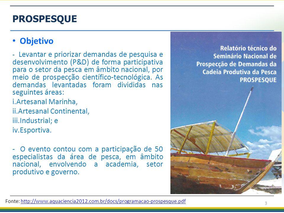 PROSPESQUE 3 Objetivo - Levantar e priorizar demandas de pesquisa e desenvolvimento (P&D) de forma participativa para o setor da pesca em âmbito nacional, por meio de prospecção científico-tecnológica.