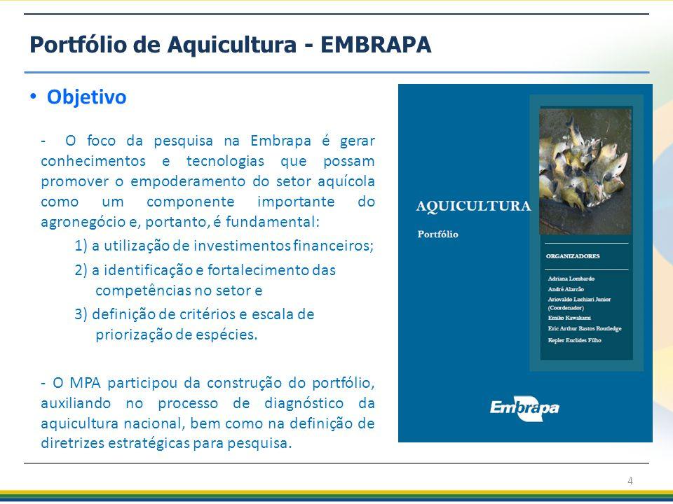 4 Objetivo - O foco da pesquisa na Embrapa é gerar conhecimentos e tecnologias que possam promover o empoderamento do setor aquícola como um componente importante do agronegócio e, portanto, é fundamental: 1) a utilização de investimentos financeiros; 2) a identificação e fortalecimento das competências no setor e 3) definição de critérios e escala de priorização de espécies.