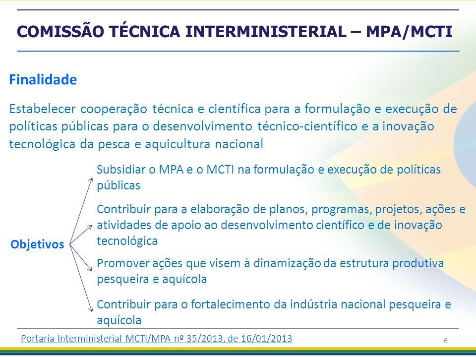 CONSÓRCIO BRASILEIRO DE PESQUISA, DESENVOLVIMENTO E TRANSFERÊNCIA DE TECNOLOGIA EM PESCA E AQUICULTURA – CBPA 7 Consórcio Brasileiro de Pesquisa, Desenvolvimento e Transferência de Tecnologia em Pesca e Aquicultura - CBPA MPA/MCTI/EMBRAPA Desenvolvimento das políticas e diretrizes nacionais em P,D&I e Transferência de Tecnologia; Definição de linhas de pesquisa e espécies prioritárias; Captação de R$.