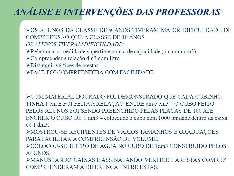 OS ALUNOS DA CLASSE DE 9 ANOS TIVERAM MAIOR DIFICULDADE DE COMPREENSÃO QUE A CLASSE DE 10 ANOS.