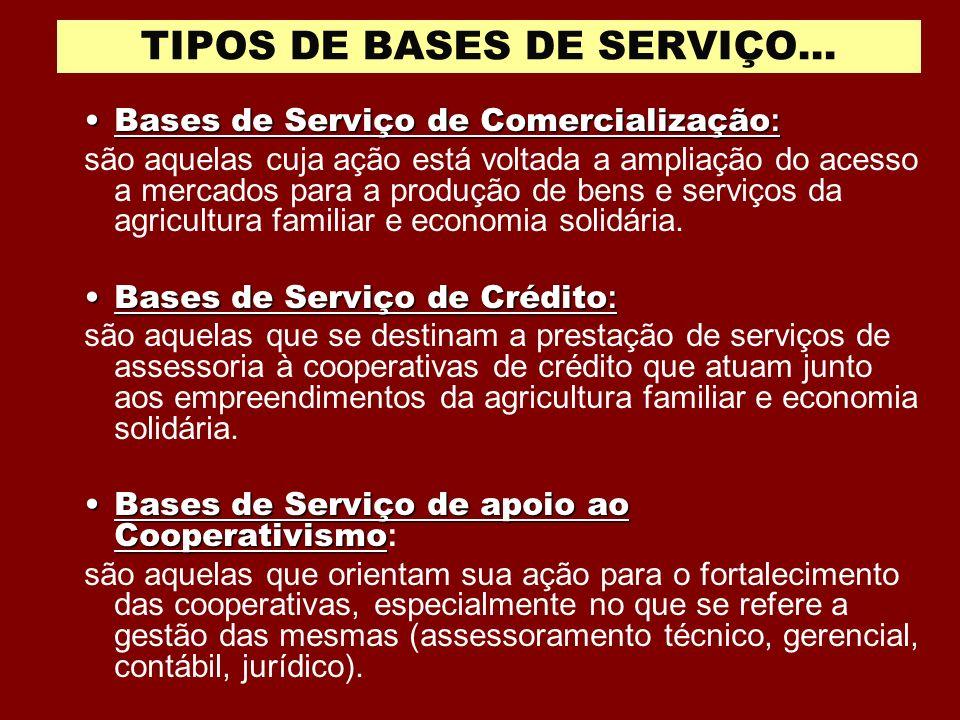 TIPOS DE BASES DE SERVIÇO... Bases de Serviço de Comercialização :Bases de Serviço de Comercialização : são aquelas cuja ação está voltada a ampliação