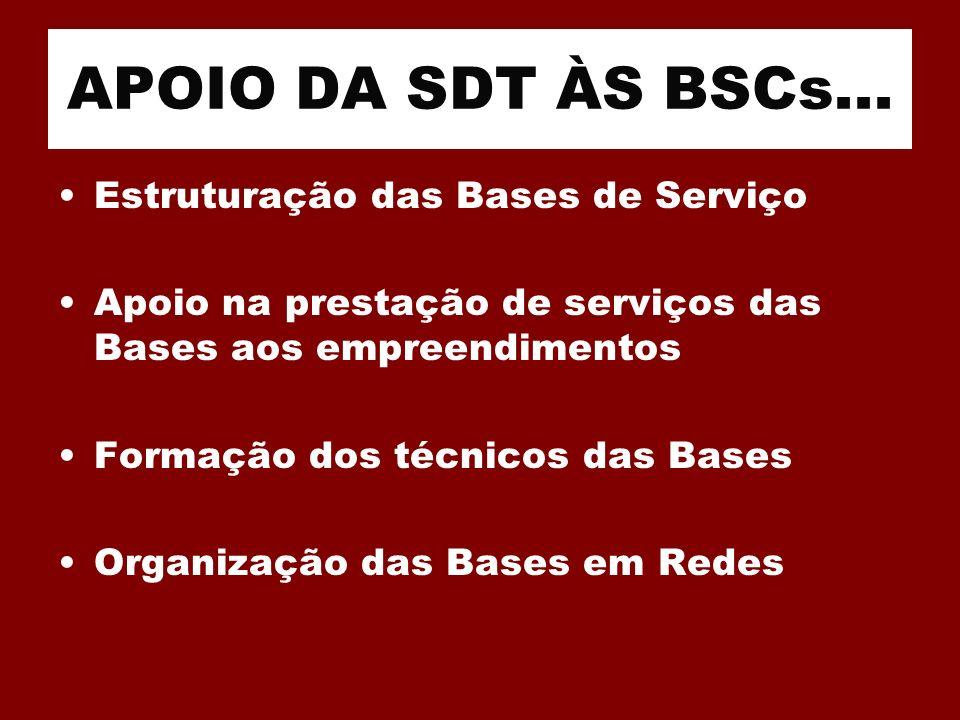 APOIO DA SDT ÀS BSCs... Estruturação das Bases de Serviço Apoio na prestação de serviços das Bases aos empreendimentos Formação dos técnicos das Bases