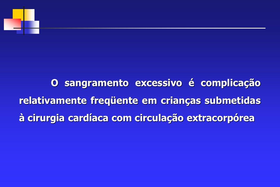 Causas de Sangramento Intra e Pós- Operatório em Cirurgia Cardíaca Infantil Hemodiluição da CEC Hemodiluição da CEC Redução dos fatores da coagulaçãoRedução dos fatores da coagulação PlaquetopeniaPlaquetopenia Ativação da fibrinóliseAtivação da fibrinólise Hepatopatias e insuficiência renalHepatopatias e insuficiência renal Transfusões maciçasTransfusões maciças HeparinemiasHeparinemias ReoperaçõesReoperações Hipotermia Hipotermia Acidose metabólica Acidose metabólica
