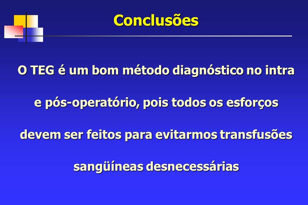 Conclusões O TEG é um bom método diagnóstico no intra e pós-operatório, pois todos os esforços devem ser feitos para evitarmos transfusões sangüíneas desnecessárias