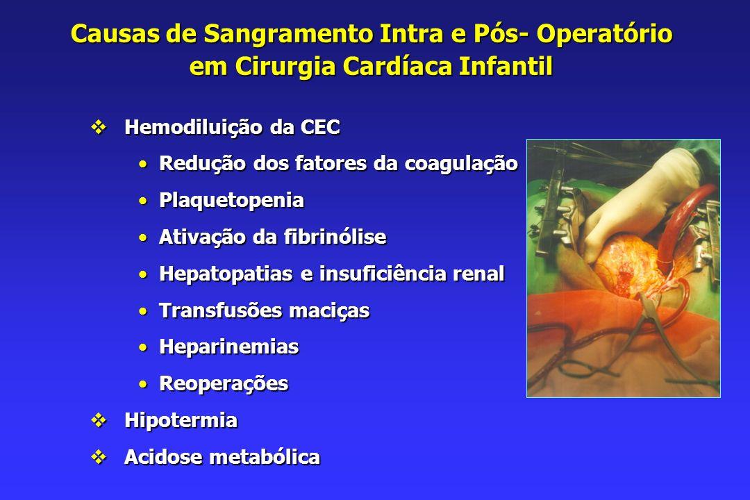 VASODILATADORES FCPARVSPD 2 VE DC Nitroprussiato Desde 1950 - Nitroglicerina Desde 1867 -- RVP Nitroprussiato – Foi classificado em 1979 pela OMS droga essencial para cirurgia cardíaca 1.Venodilatadores (nitratos e nitroglicerinas) 2.Arteriolodilatadores (hidralazinas e nitroprussiato Na + ) 3.Ação mista (nitroprussiato Na + e nitroglicerina)