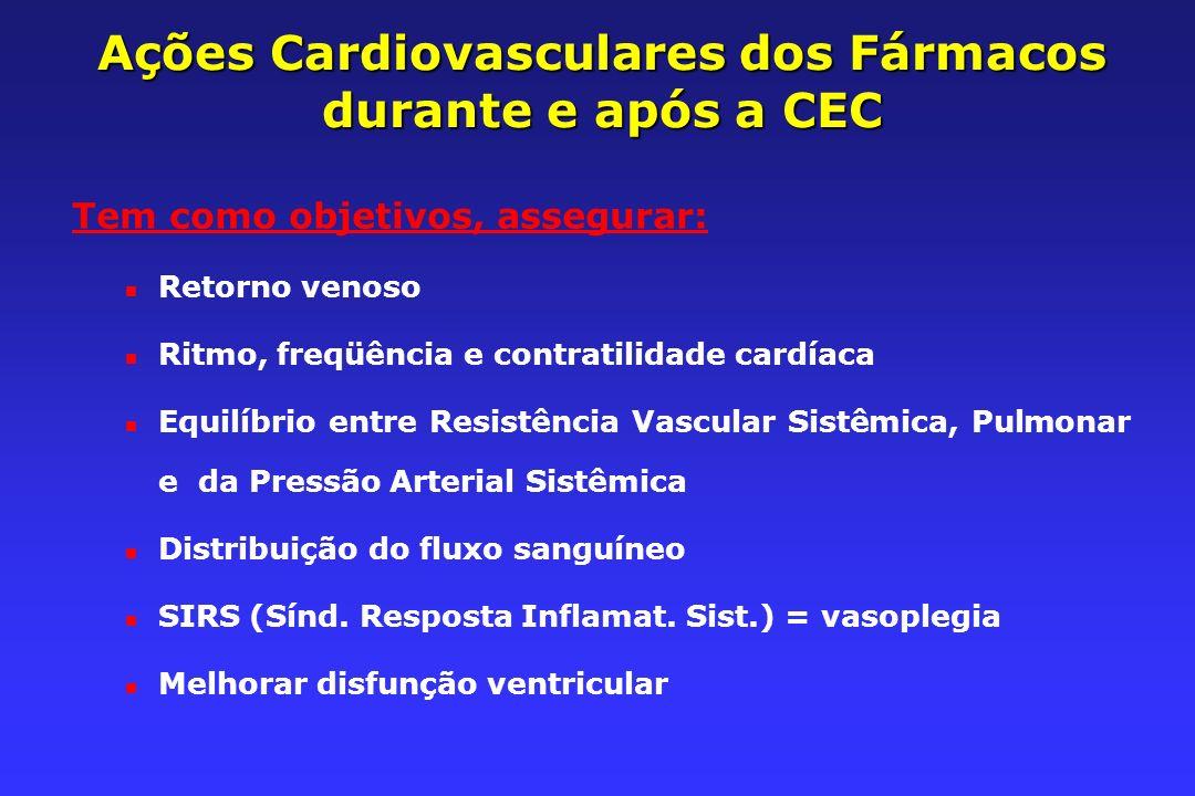 Ações Cardiovasculares dos Fármacos durante e após a CEC Tem como objetivos, assegurar: Retorno venoso Ritmo, freqüência e contratilidade cardíaca Equilíbrio entre Resistência Vascular Sistêmica, Pulmonar e da Pressão Arterial Sistêmica Distribuição do fluxo sanguíneo SIRS (Sínd.