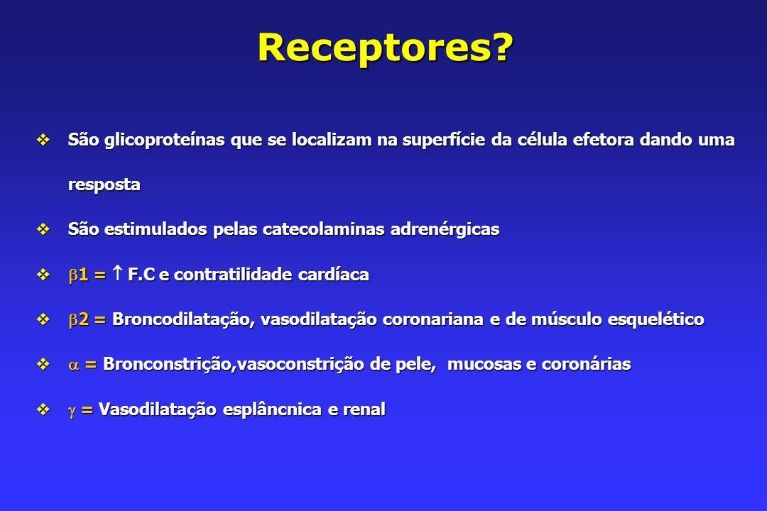 Receptores.