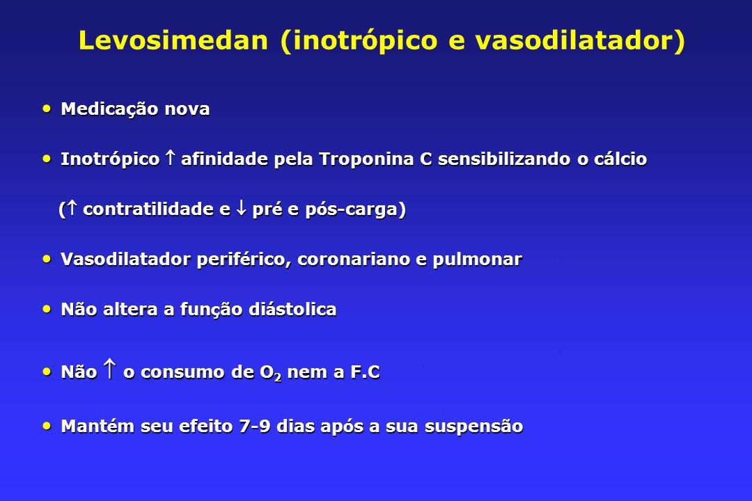 Levosimedan (inotr ó pico e vasodilatador) Medicação nova Medicação nova Inotrópico afinidade pela Troponina C sensibilizando o cálcio Inotrópico afinidade pela Troponina C sensibilizando o cálcio ( contratilidade e pr é e p ó s-carga) ( contratilidade e pr é e p ó s-carga) Vasodilatador perif é rico, coronariano e pulmonar Vasodilatador perif é rico, coronariano e pulmonar Não altera a fun ç ão di á stolica Não altera a fun ç ão di á stolica Não o consumo de O 2 nem a F.C Não o consumo de O 2 nem a F.C Mant é m seu efeito 7-9 dias ap ó s a sua suspensão Mant é m seu efeito 7-9 dias ap ó s a sua suspensão