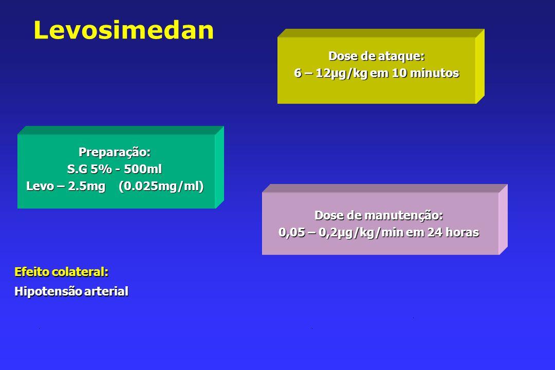 Levosimedan Efeito colateral: Hipotensão arterial Preparação: S.G 5% - 500ml Levo – 2.5mg (0.025mg/ml) Dose de ataque: 6 – 12µg/kg em 10 minutos Dose de manutenção: 0,05 – 0,2µg/kg/min em 24 horas