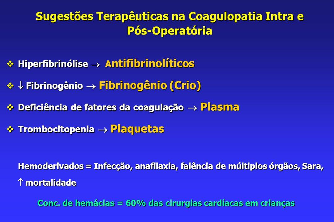 Sugestões Terapêuticas na Coagulopatia Intra e Pós-Operatória Hiperfibrinólise A ntifibrinolíticos Hiperfibrinólise A ntifibrinolíticos Fibrinogênio Fibrinogênio (Crio) Fibrinogênio Fibrinogênio (Crio) Deficiência de fatores da coagulação Plasma Deficiência de fatores da coagulação Plasma Trombocitopenia Plaquetas Trombocitopenia Plaquetas Hemoderivados = Infecção, anafilaxia, falência de múltiplos órgãos, Sara, mortalidade Conc.