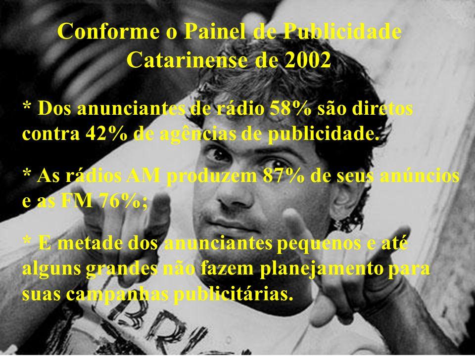 Conforme o Painel de Publicidade Catarinense de 2002 * Dos anunciantes de rádio 58% são diretos contra 42% de agências de publicidade. * As rádios AM