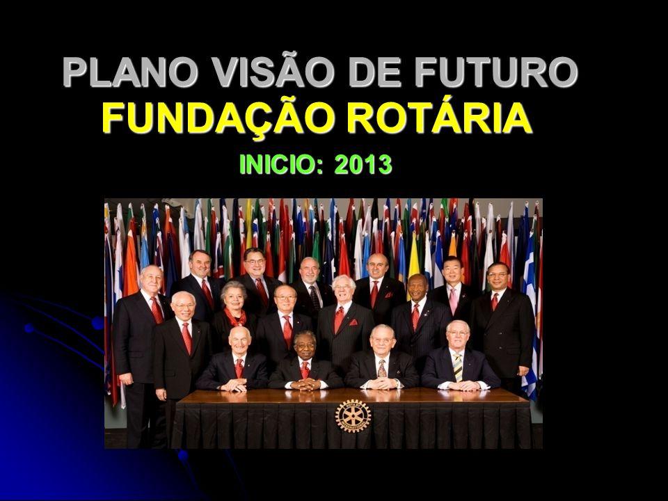 PLANO VISÃO DE FUTURO FUNDAÇÃO ROTÁRIA INICIO: 2013