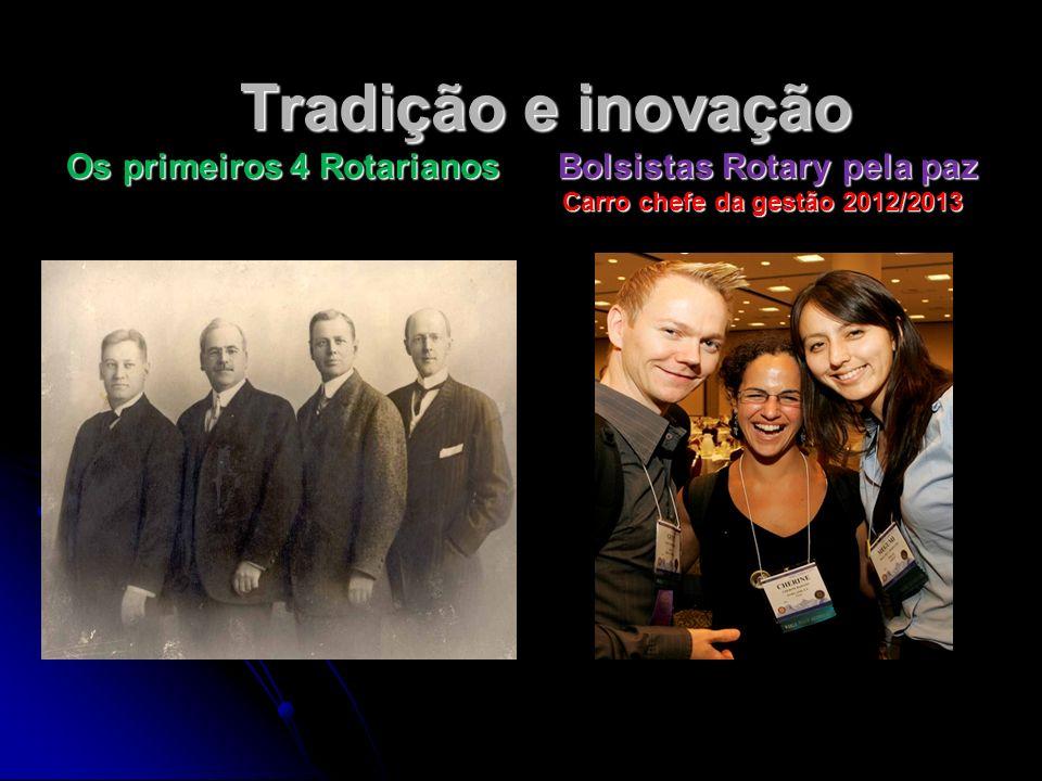 Tradição e inovação Os primeiros 4 Rotarianos Bolsistas Rotary pela paz Carro chefe da gestão 2012/2013 Tradição e inovação Os primeiros 4 Rotarianos