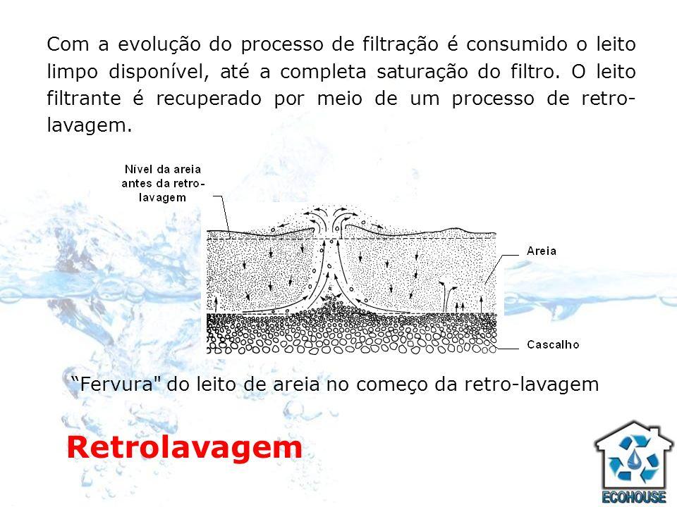 Retrolavagem Na medida do possível deve ser feita com a água já filtrada.