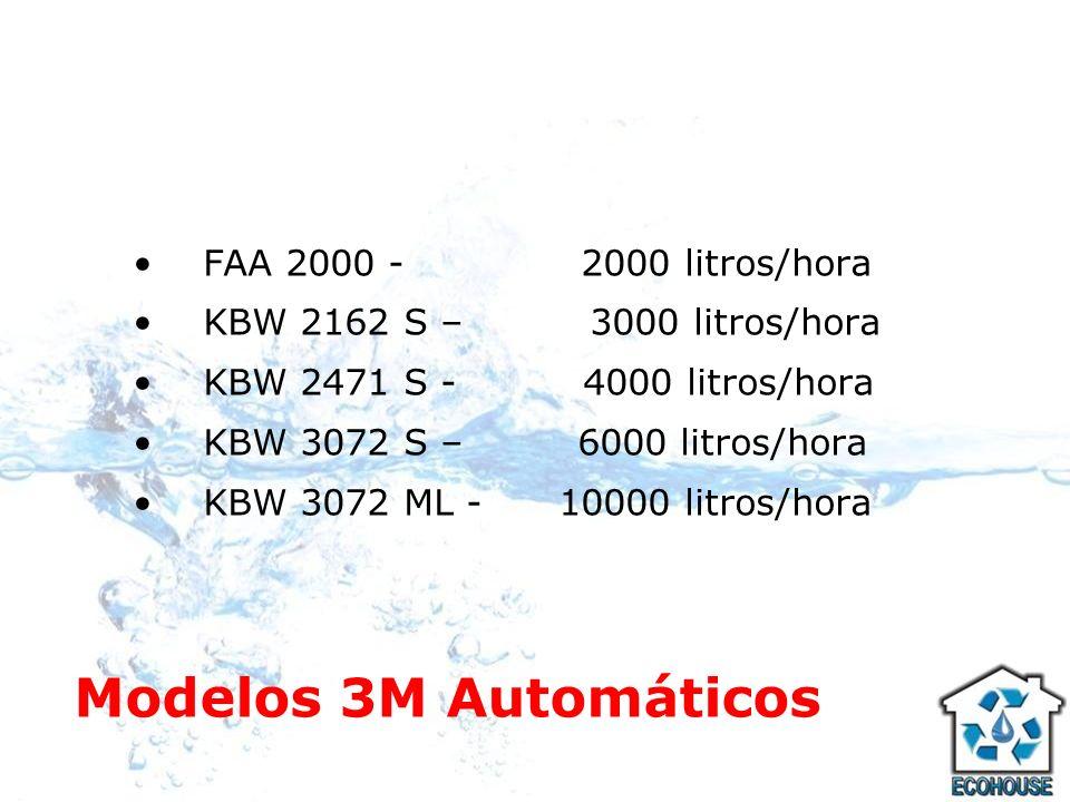 Composição Filtros de Areia Cabeça Automática (1) Válvula By-pass (2) Tanque Uniflex (3) Tubo Sifão/Crepina (4) Cascalho (5) Areia Filtrante (6) 2 1 3 4 5 6