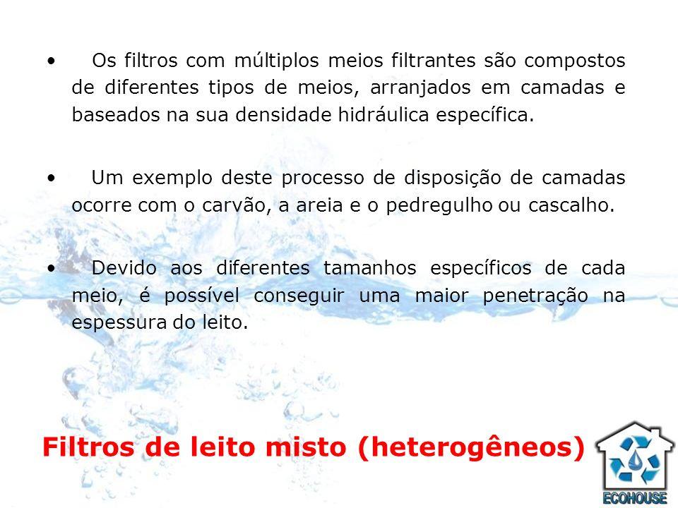 Leito Homogêneo/ Leito Heterogêneo