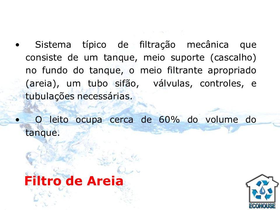 Filtro de areia Interior: Tubo sifão Meio filtrante Suporte do meio filtrante Crepina
