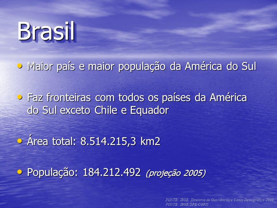 BrasilBrasil Maior país e maior população da América do Sul Maior país e maior população da América do Sul Faz fronteiras com todos os países da Améri