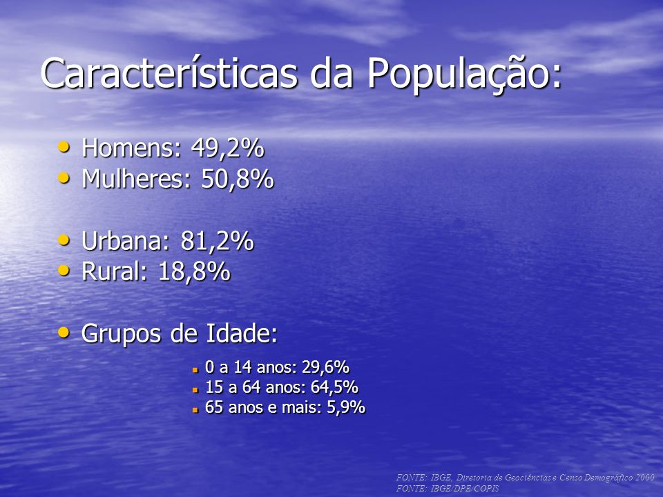 Características da População: Homens: 49,2% Homens: 49,2% Mulheres: 50,8% Mulheres: 50,8% Urbana: 81,2% Urbana: 81,2% Rural: 18,8% Rural: 18,8% Grupos