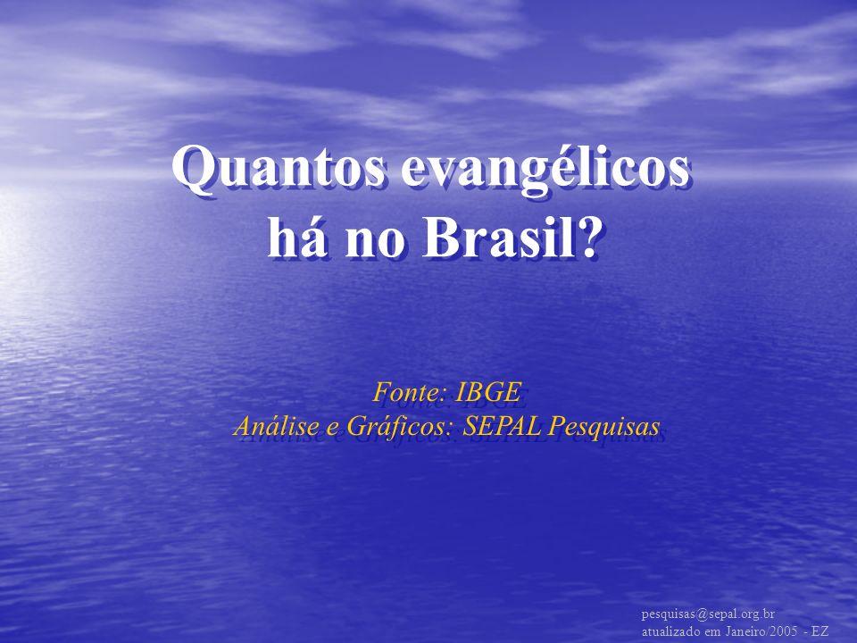 Quantos evangélicos há no Brasil? Quantos evangélicos há no Brasil? Fonte: IBGE Análise e Gráficos: SEPAL Pesquisas Fonte: IBGE Análise e Gráficos: SE