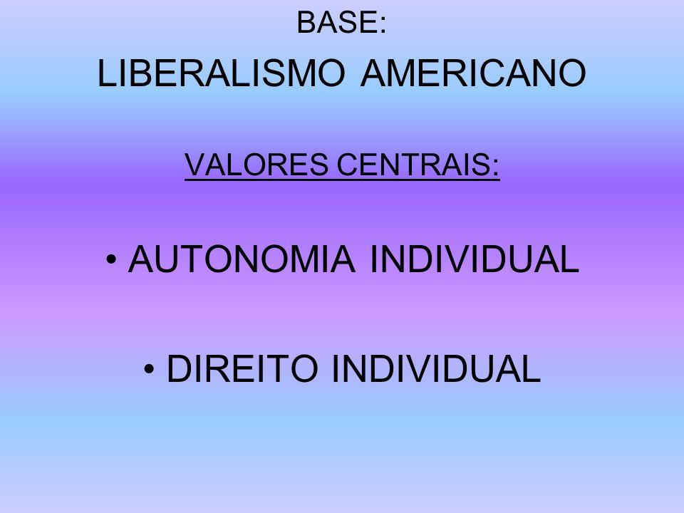 BASE: LIBERALISMO AMERICANO VALORES CENTRAIS: AUTONOMIA INDIVIDUAL DIREITO INDIVIDUAL
