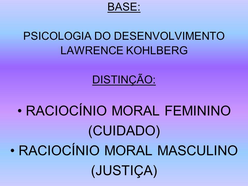 BASE: PSICOLOGIA DO DESENVOLVIMENTO LAWRENCE KOHLBERG DISTINÇÃO: RACIOCÍNIO MORAL FEMININO (CUIDADO) RACIOCÍNIO MORAL MASCULINO (JUSTIÇA)