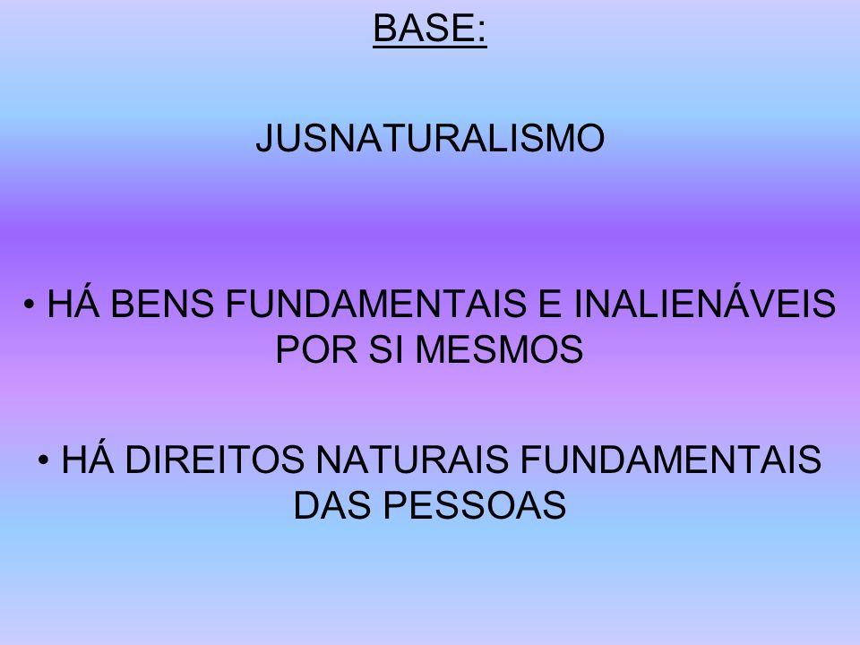 BASE: JUSNATURALISMO HÁ BENS FUNDAMENTAIS E INALIENÁVEIS POR SI MESMOS HÁ DIREITOS NATURAIS FUNDAMENTAIS DAS PESSOAS