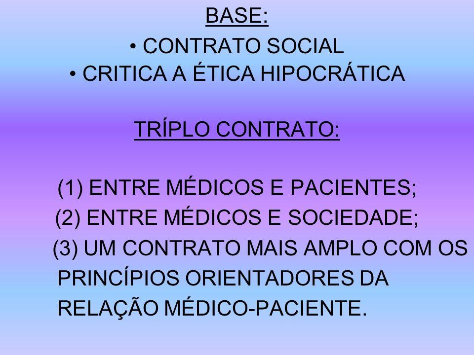 BASE: CONTRATO SOCIAL CRITICA A ÉTICA HIPOCRÁTICA TRÍPLO CONTRATO: (1) ENTRE MÉDICOS E PACIENTES; (2) ENTRE MÉDICOS E SOCIEDADE; (3) UM CONTRATO MAIS