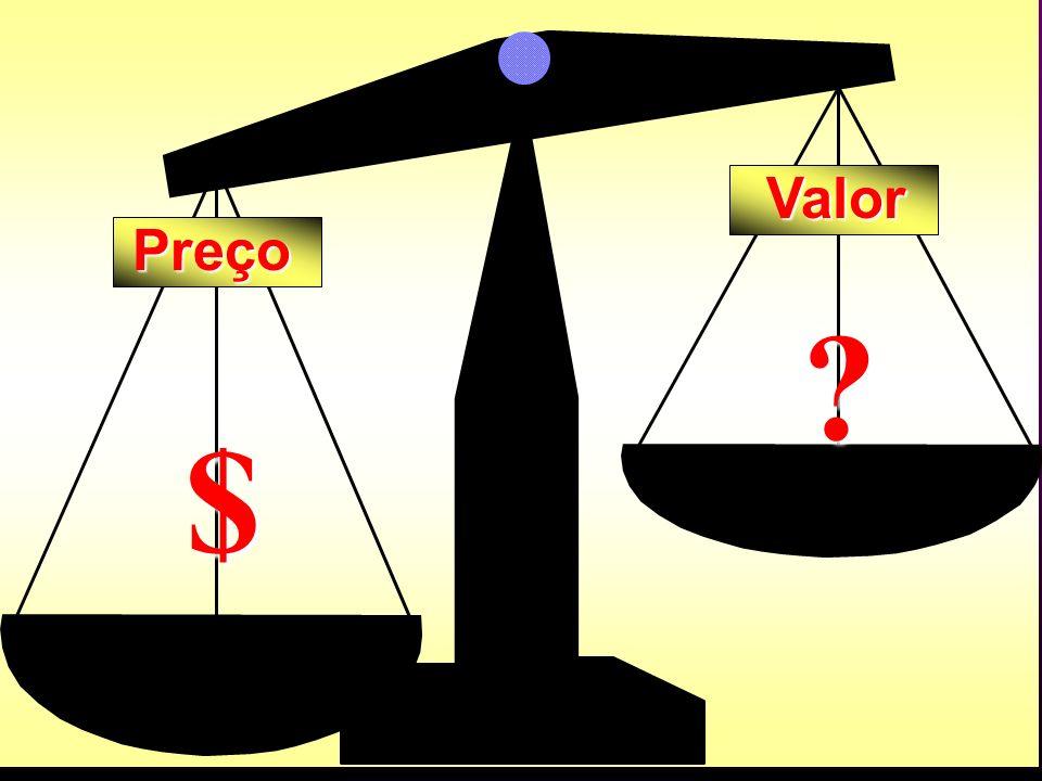 Preço Valor $ ?