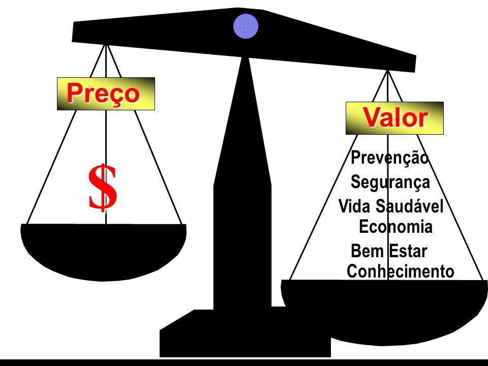 Preço Valor $ Vida Saudável Prevenção Economia Bem Estar Segurança Conhecimento