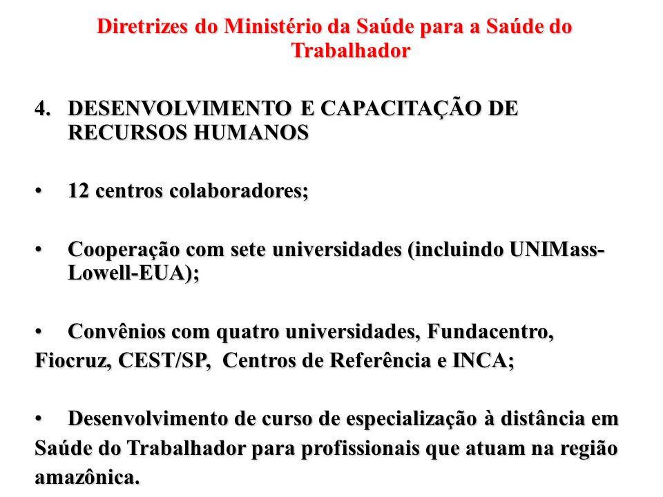 Diretrizes do Ministério da Saúde para a Saúde do Trabalhador 4.DESENVOLVIMENTO E CAPACITAÇÃO DE RECURSOS HUMANOS 12 centros colaboradores;12 centros
