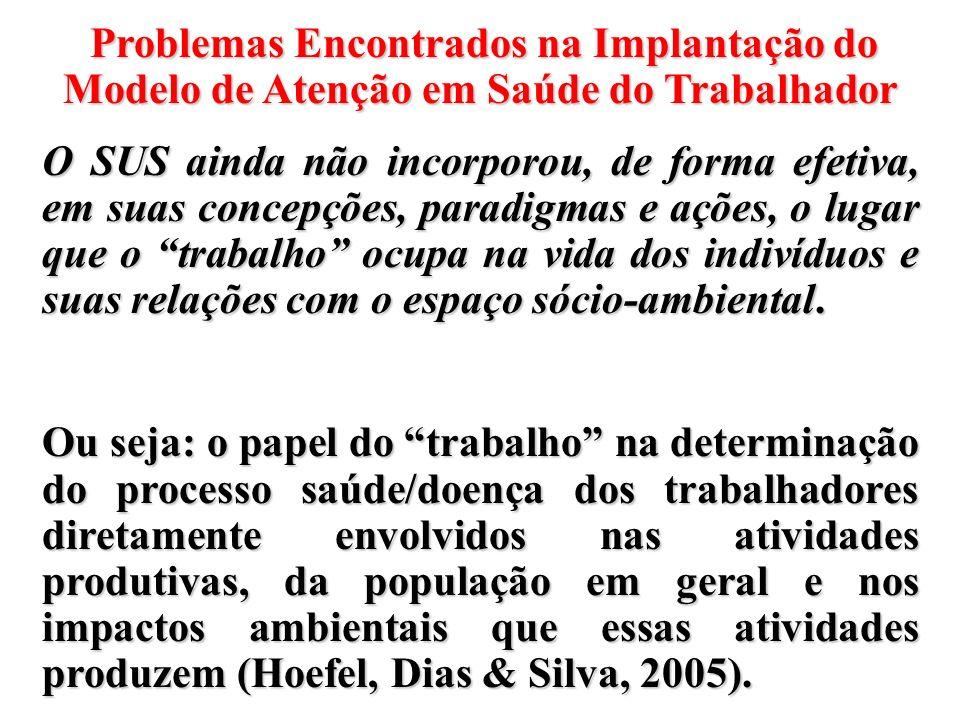 Problemas Encontrados na Implantação do Modelo de Atenção em Saúde do Trabalhador Problemas Encontrados na Implantação do Modelo de Atenção em Saúde d
